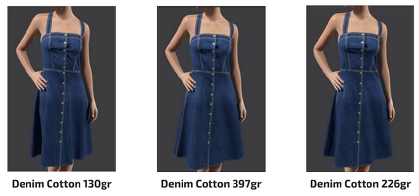 3D Abbigliamento Prototipazione