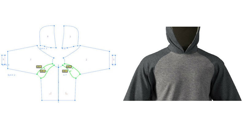 3D Abbigliamento Cucitura Corretta
