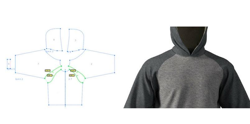 3D Abbigliamento Cucitura Errata